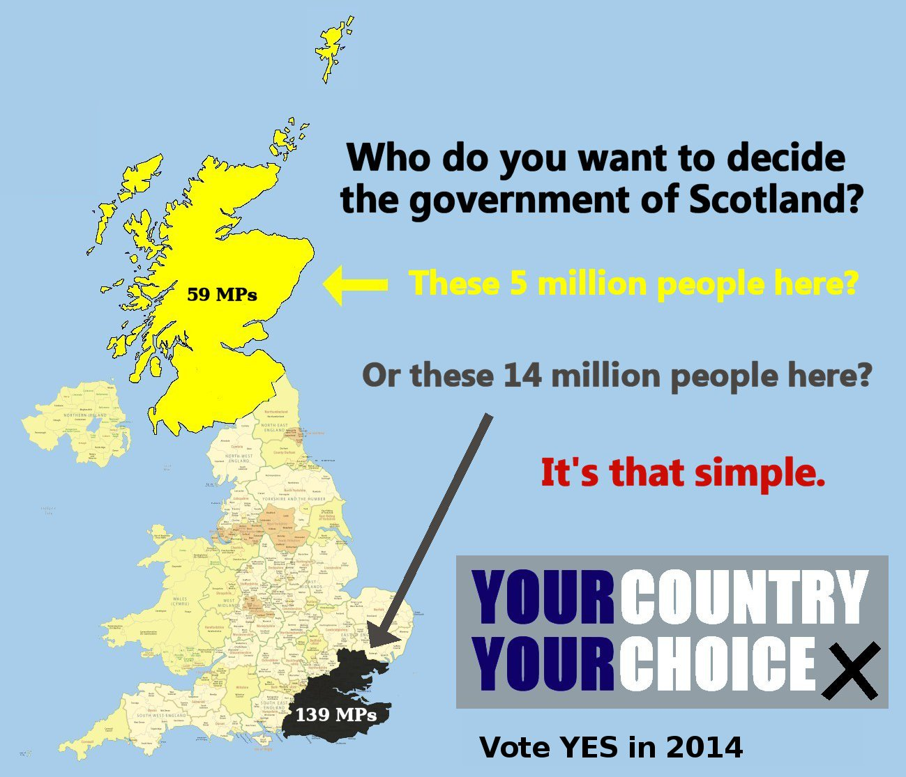 Who should Decide the Government of Scotland?